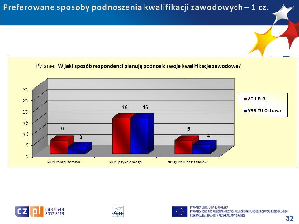 Preferowane sposoby podnoszenia kwalifikacji zawodowych – 1 cz.