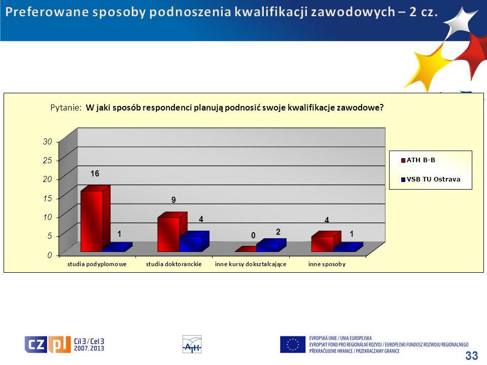 Preferowane sposoby podnoszenia kwalifikacji zawodowych – 2 cz.