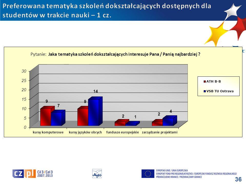Preferowana tematyka szkoleń dokształcających dostępnych dla studentów w trakcie nauki – 1 cz.