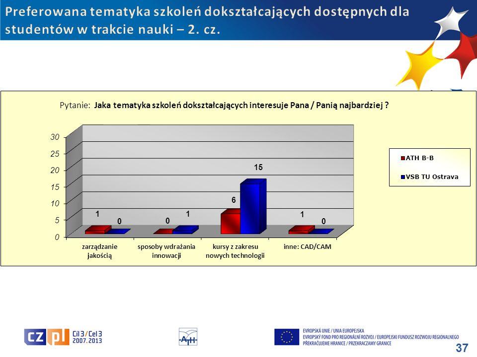 Preferowana tematyka szkoleń dokształcających dostępnych dla studentów w trakcie nauki – 2. cz.