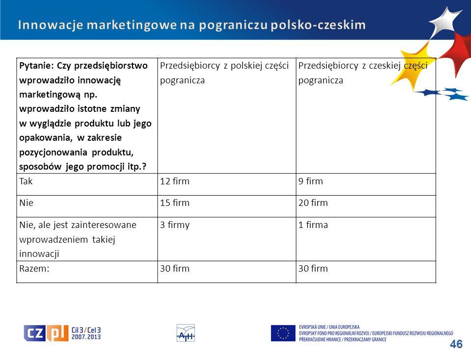 Innowacje marketingowe na pograniczu polsko-czeskim