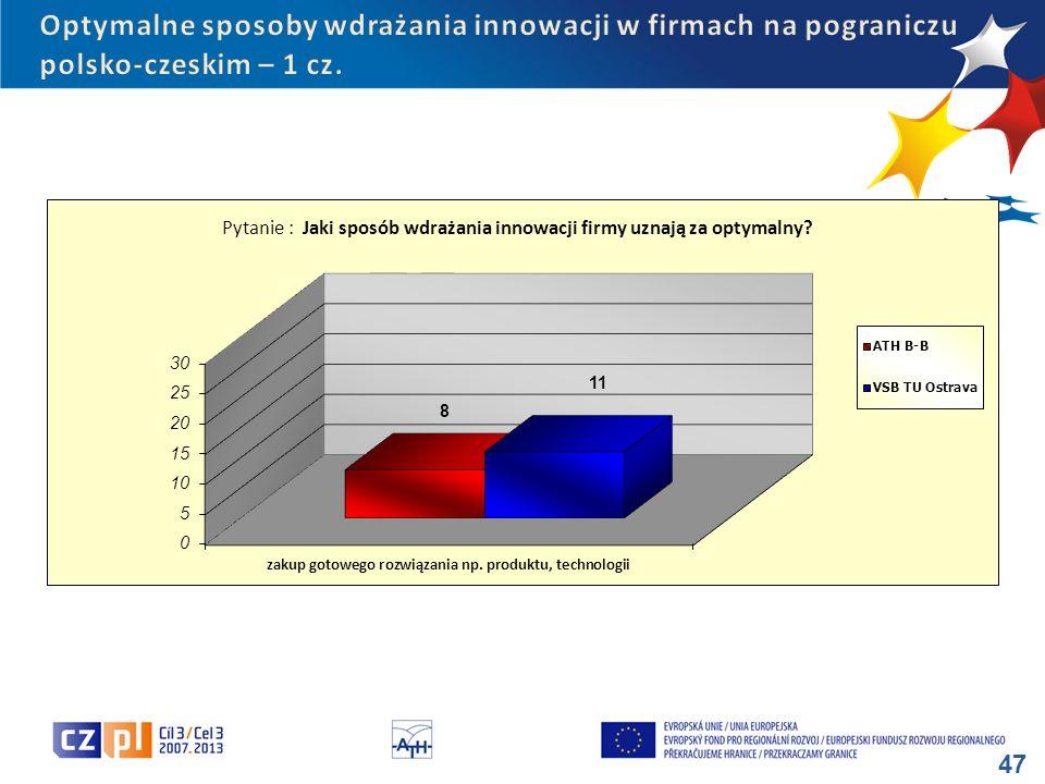 Optymalne sposoby wdrażania innowacji w firmach na pograniczu polsko-czeskim – 1 cz.