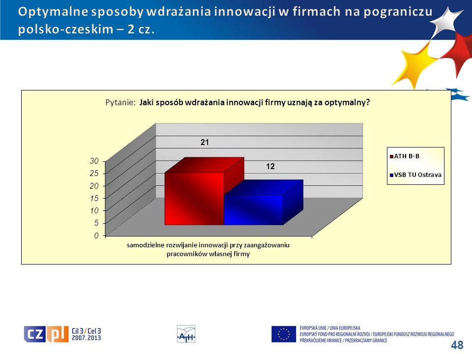 Optymalne sposoby wdrażania innowacji w firmach na pograniczu polsko-czeskim – 2 cz.