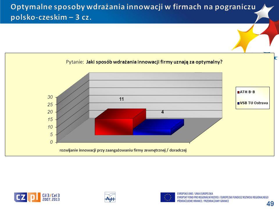Optymalne sposoby wdrażania innowacji w firmach na pograniczu polsko-czeskim – 3 cz.