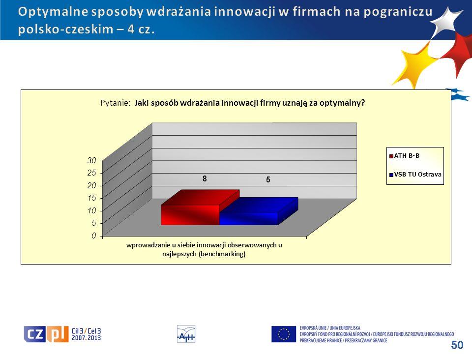 Optymalne sposoby wdrażania innowacji w firmach na pograniczu polsko-czeskim – 4 cz.