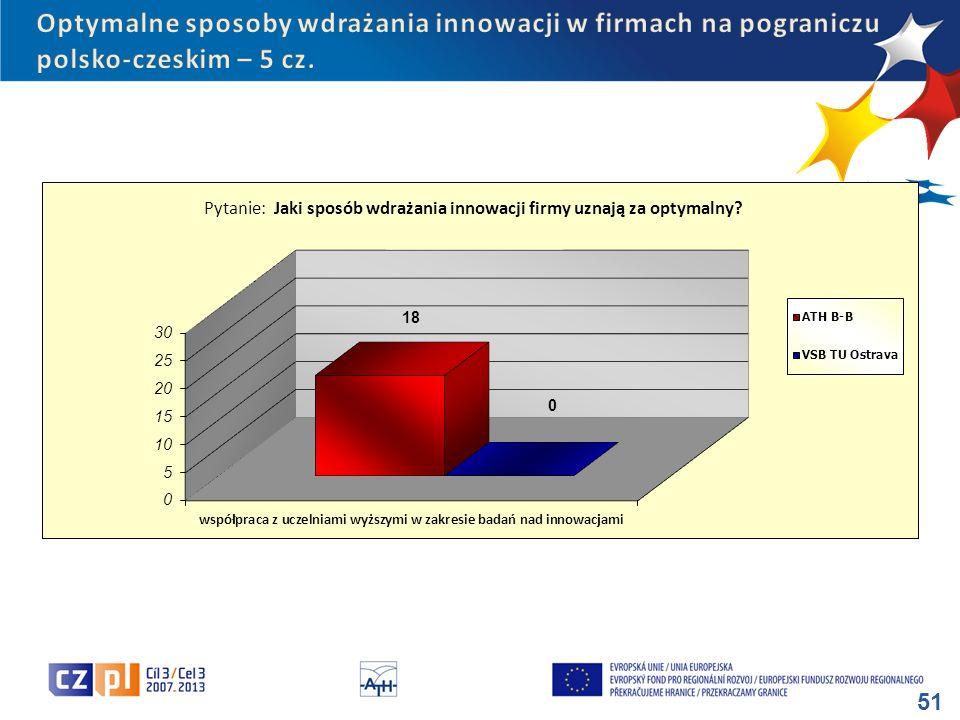 Optymalne sposoby wdrażania innowacji w firmach na pograniczu polsko-czeskim – 5 cz.