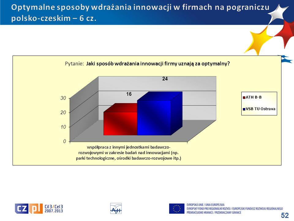 Optymalne sposoby wdrażania innowacji w firmach na pograniczu polsko-czeskim – 6 cz.