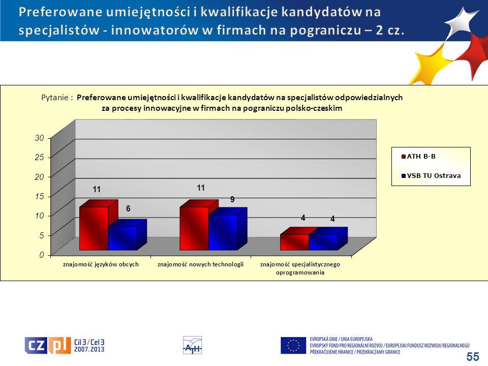 Preferowane umiejętności i kwalifikacje kandydatów na specjalistów - innowatorów w firmach na pograniczu – 2 cz.
