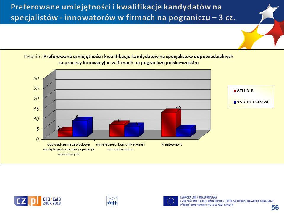 Preferowane umiejętności i kwalifikacje kandydatów na specjalistów - innowatorów w firmach na pograniczu – 3 cz.