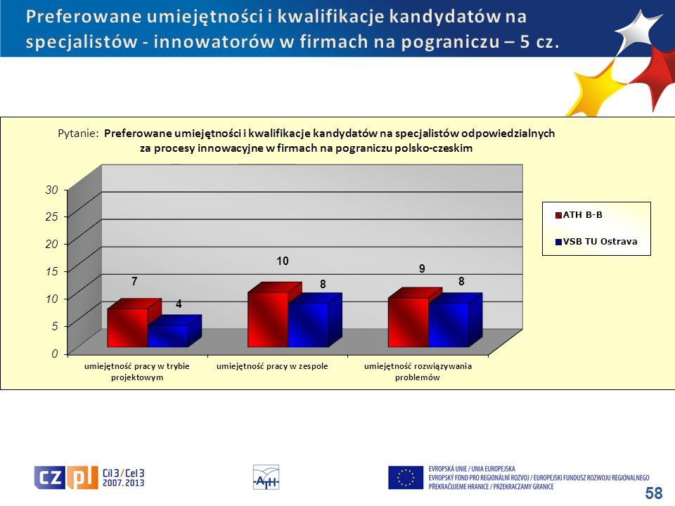 Preferowane umiejętności i kwalifikacje kandydatów na specjalistów - innowatorów w firmach na pograniczu – 5 cz.