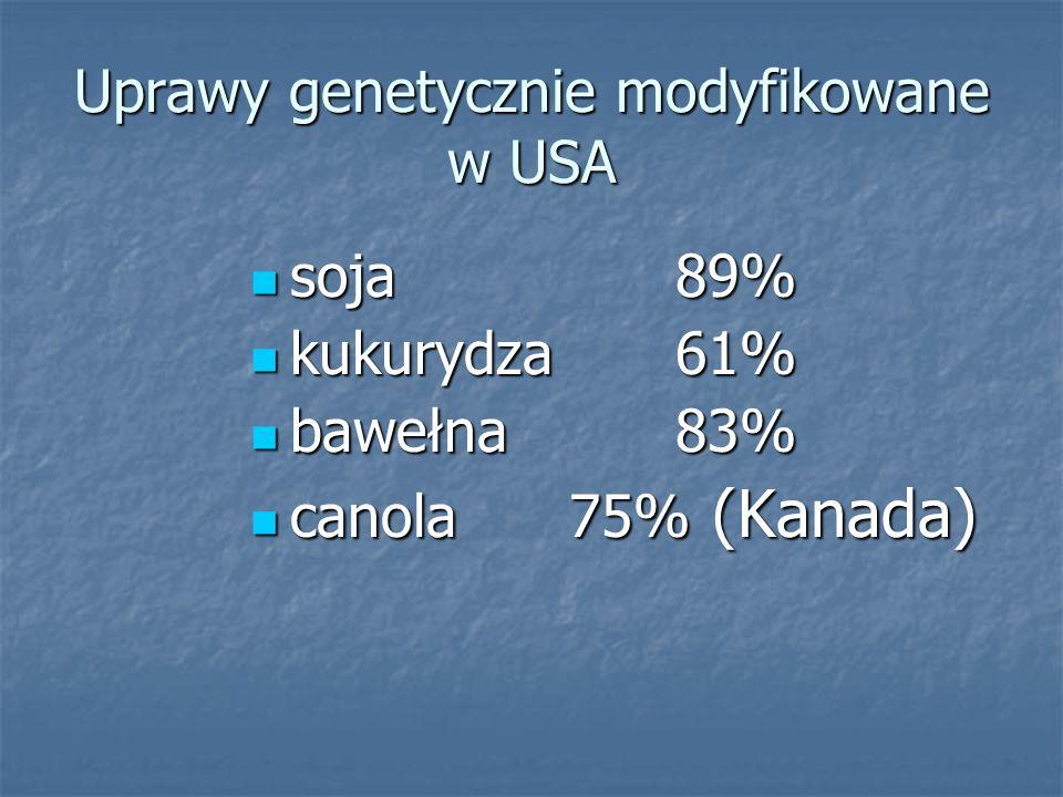 Uprawy genetycznie modyfikowane w USA