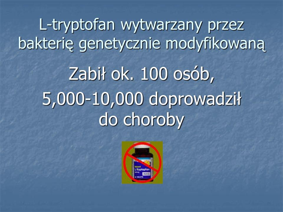 L-tryptofan wytwarzany przez bakterię genetycznie modyfikowaną