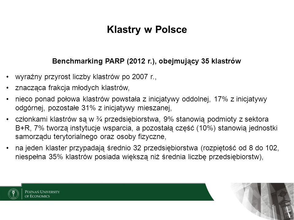 Benchmarking PARP (2012 r.), obejmujący 35 klastrów