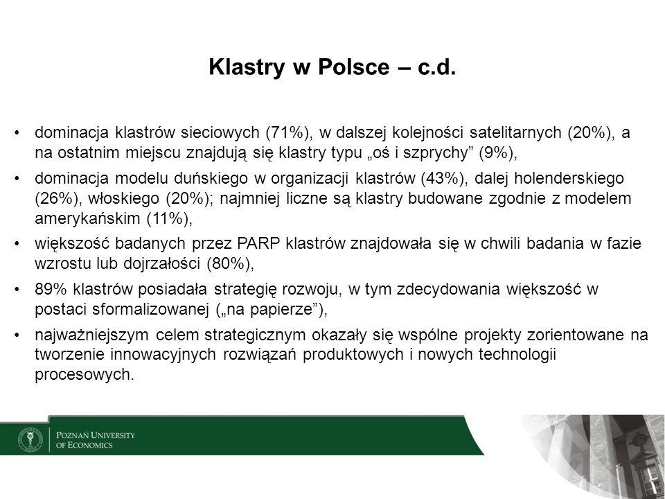 Klastry w Polsce – c.d.