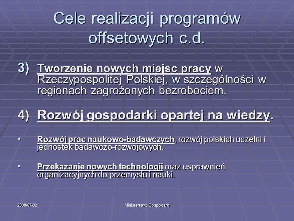 Cele realizacji programów offsetowych c.d.
