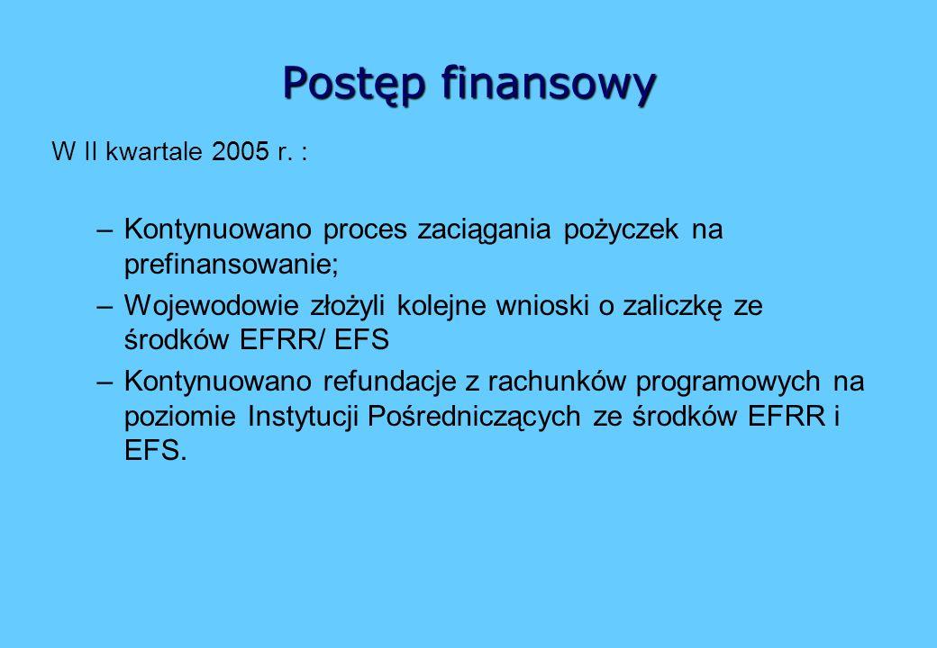 Postęp finansowy W II kwartale 2005 r. : Kontynuowano proces zaciągania pożyczek na prefinansowanie;