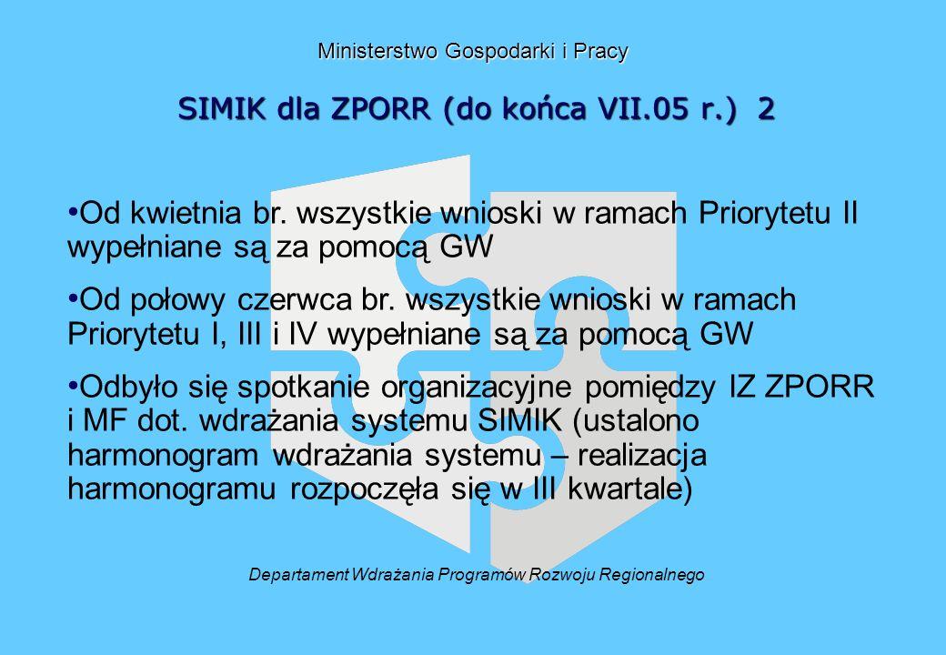 Ministerstwo Gospodarki i Pracy SIMIK dla ZPORR (do końca VII.05 r.) 2