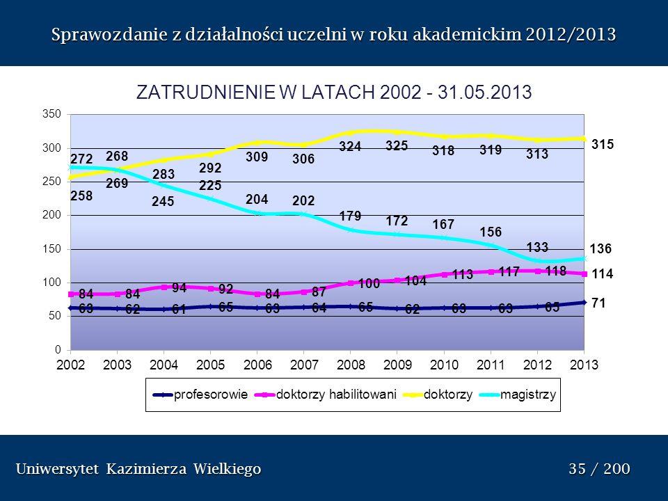 ZATRUDNIENIE W LATACH 2002 - 31.05.2013