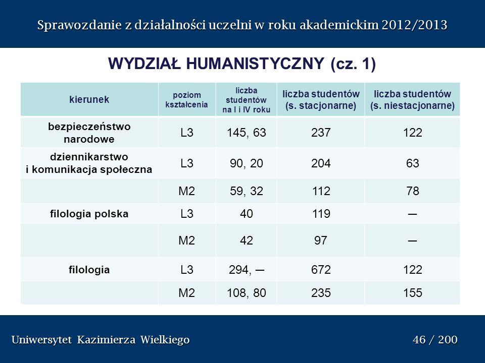 WYDZIAŁ HUMANISTYCZNY (cz. 1)