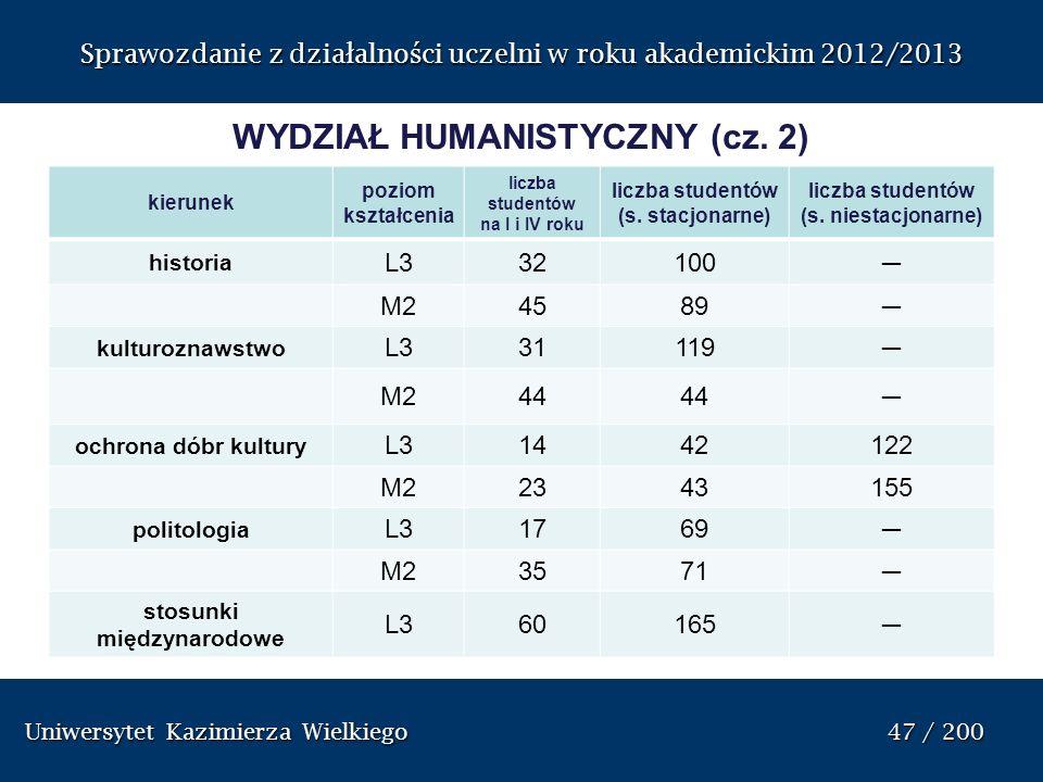 WYDZIAŁ HUMANISTYCZNY (cz. 2) stosunki międzynarodowe