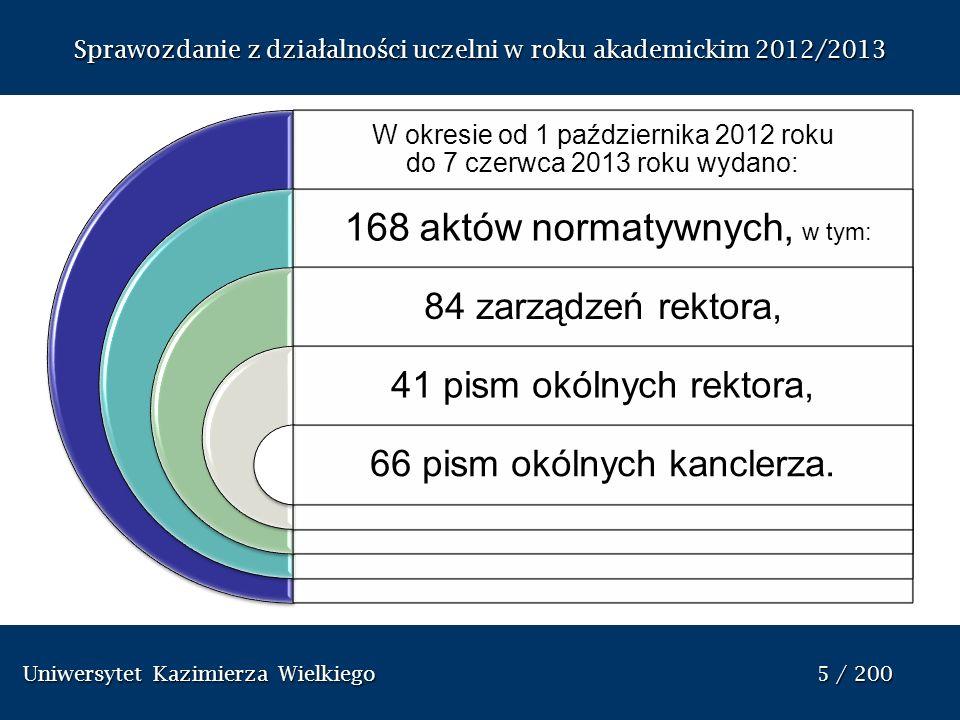 168 aktów normatywnych, w tym: