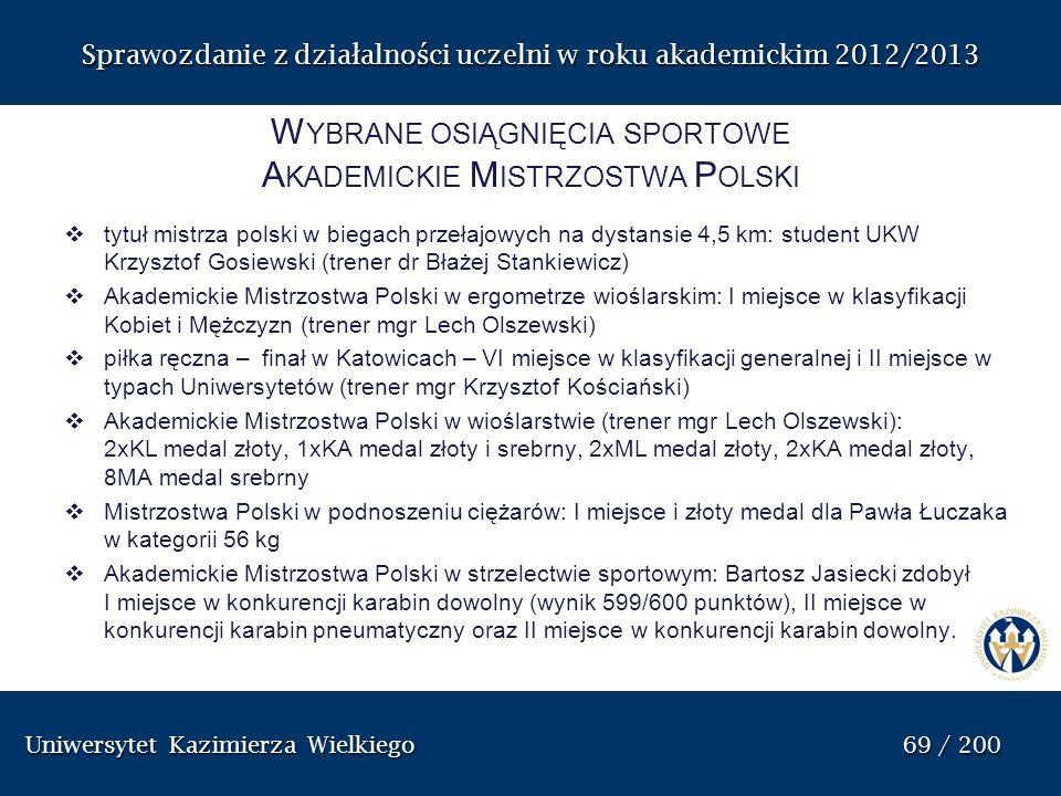 Wybrane osiągnięcia sportowe Akademickie Mistrzostwa Polski
