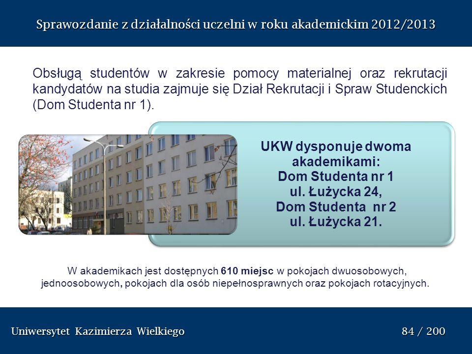 UKW dysponuje dwoma akademikami: Dom Studenta nr 1