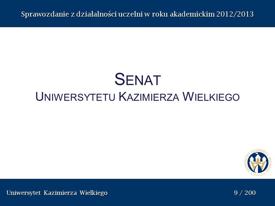 Senat Uniwersytetu Kazimierza Wielkiego