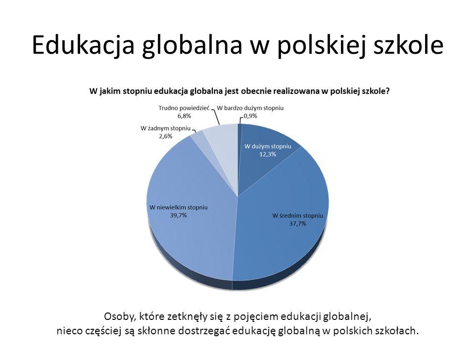 Edukacja globalna w polskiej szkole