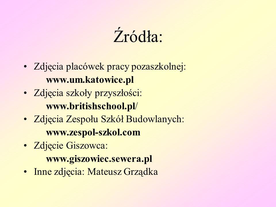 Źródła: Zdjęcia placówek pracy pozaszkolnej: www.um.katowice.pl