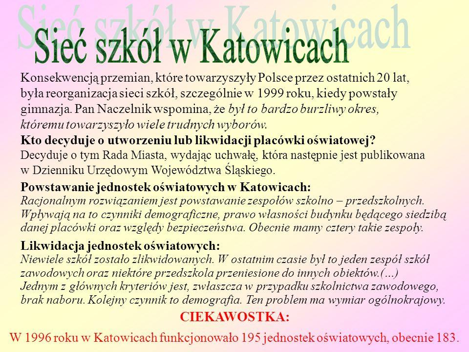 Sieć szkół w Katowicach