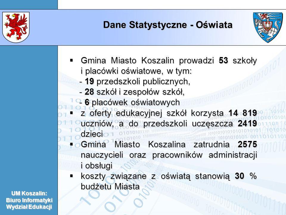 Dane Statystyczne - Oświata