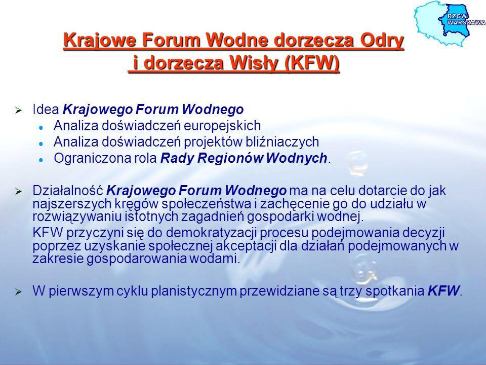 Krajowe Forum Wodne dorzecza Odry i dorzecza Wisły (KFW)