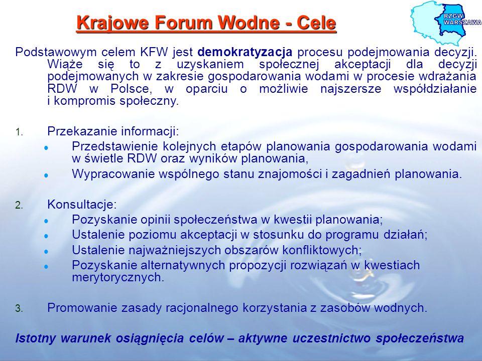 Krajowe Forum Wodne - Cele