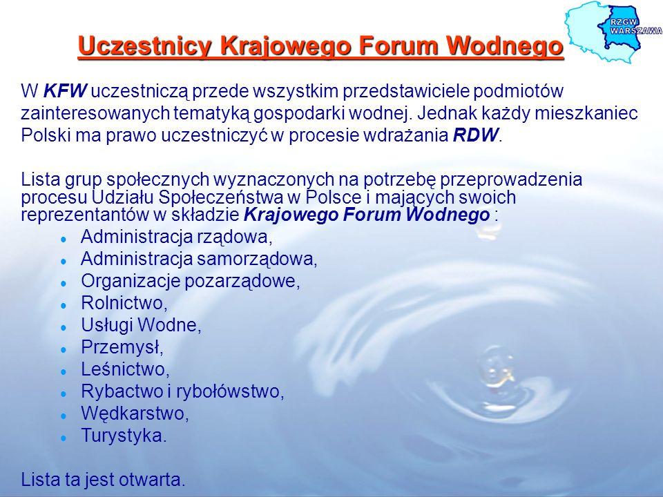 Uczestnicy Krajowego Forum Wodnego