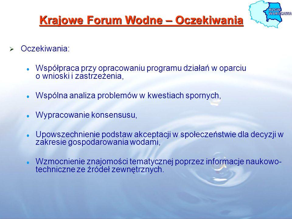 Krajowe Forum Wodne – Oczekiwania