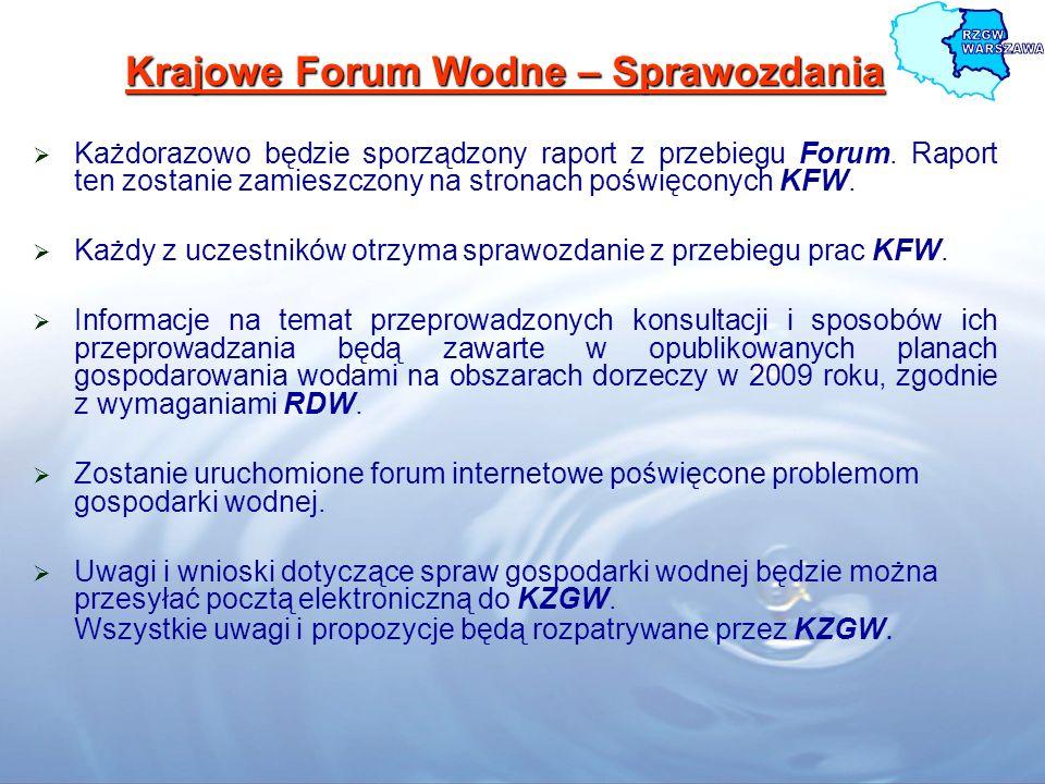 Krajowe Forum Wodne – Sprawozdania