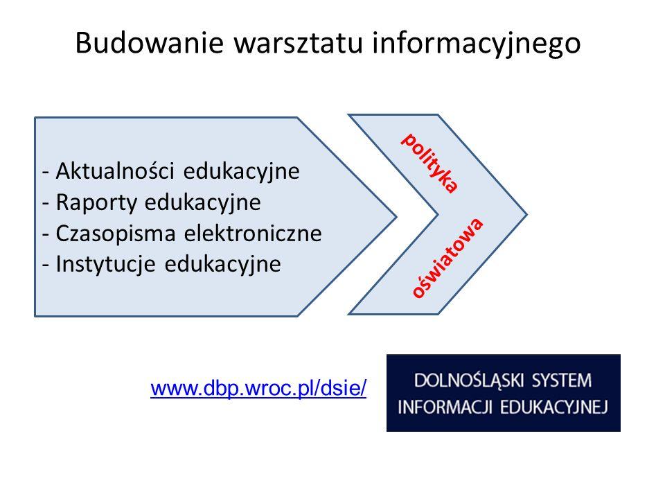 Budowanie warsztatu informacyjnego