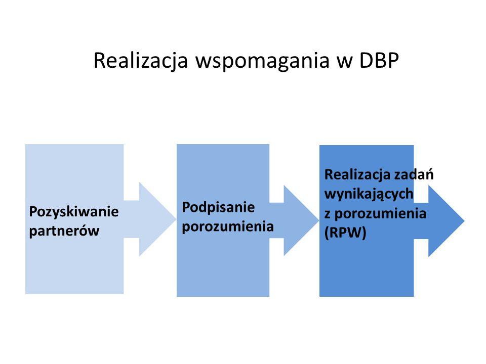 Realizacja wspomagania w DBP
