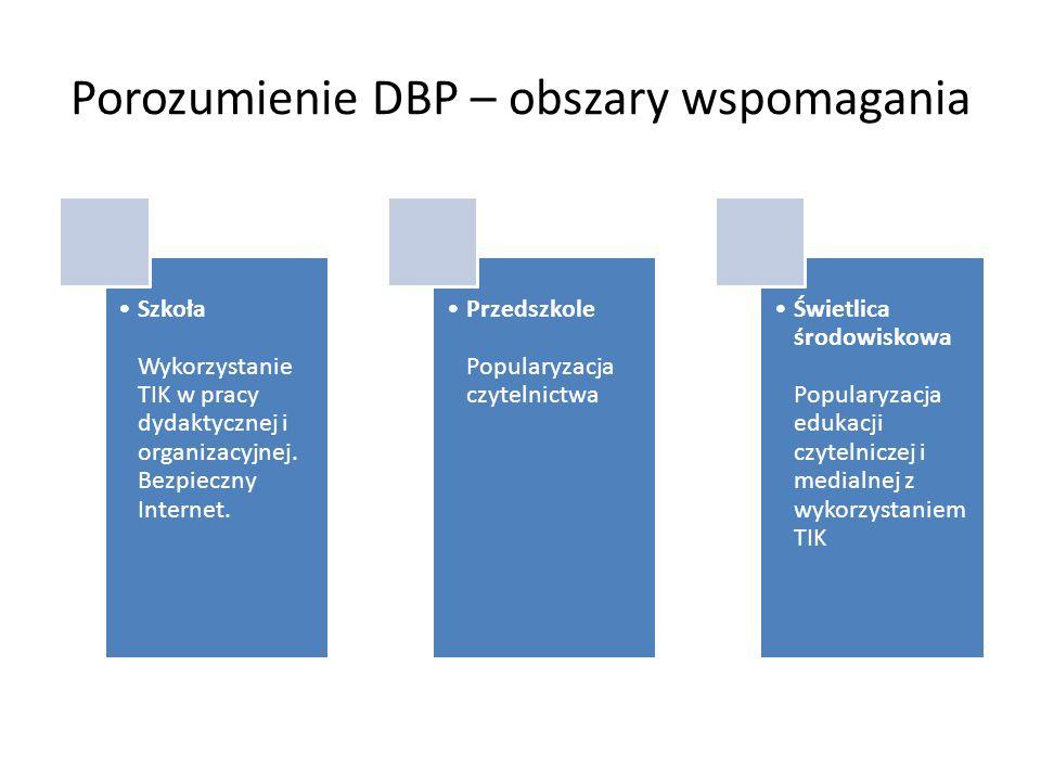 Porozumienie DBP – obszary wspomagania