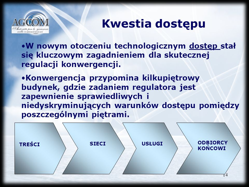 Kwestia dostępu W nowym otoczeniu technologicznym dostęp stał się kluczowym zagadnieniem dla skutecznej regulacji konwergencji.