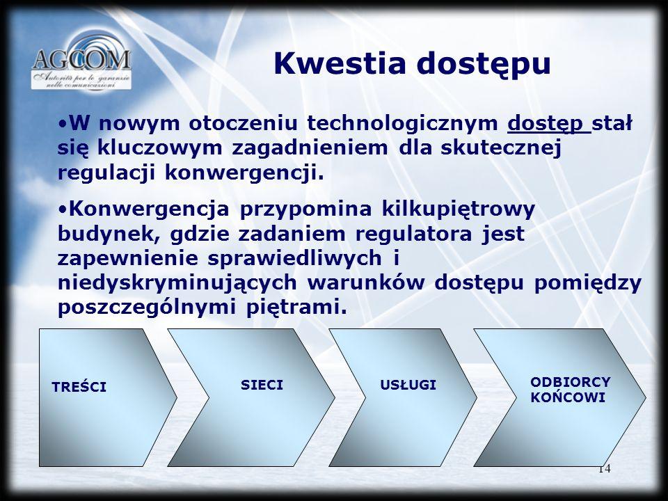 Kwestia dostępuW nowym otoczeniu technologicznym dostęp stał się kluczowym zagadnieniem dla skutecznej regulacji konwergencji.