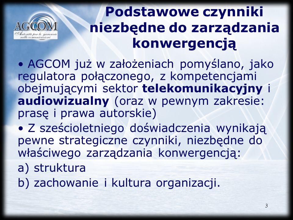 Podstawowe czynniki niezbędne do zarządzania konwergencją