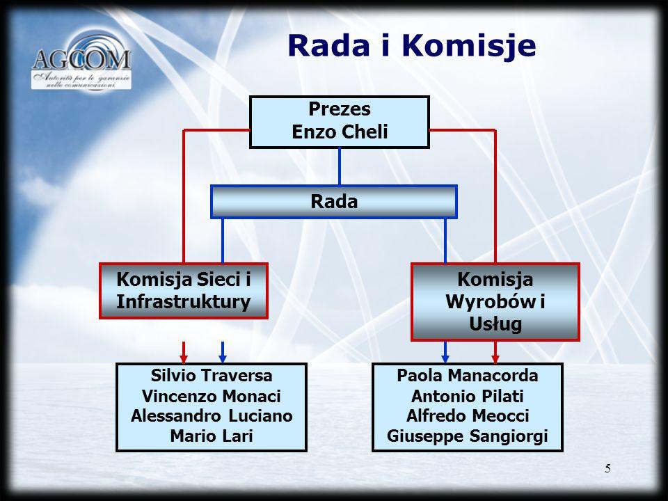 Komisja Sieci i Infrastruktury Komisja Wyrobów i Usług