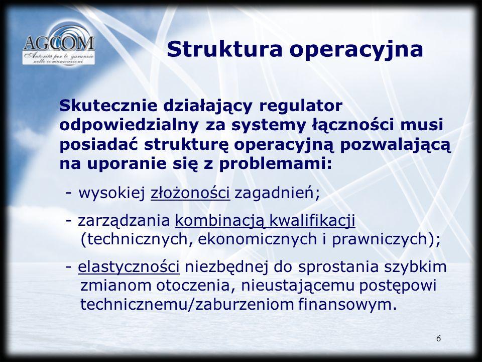Struktura operacyjna