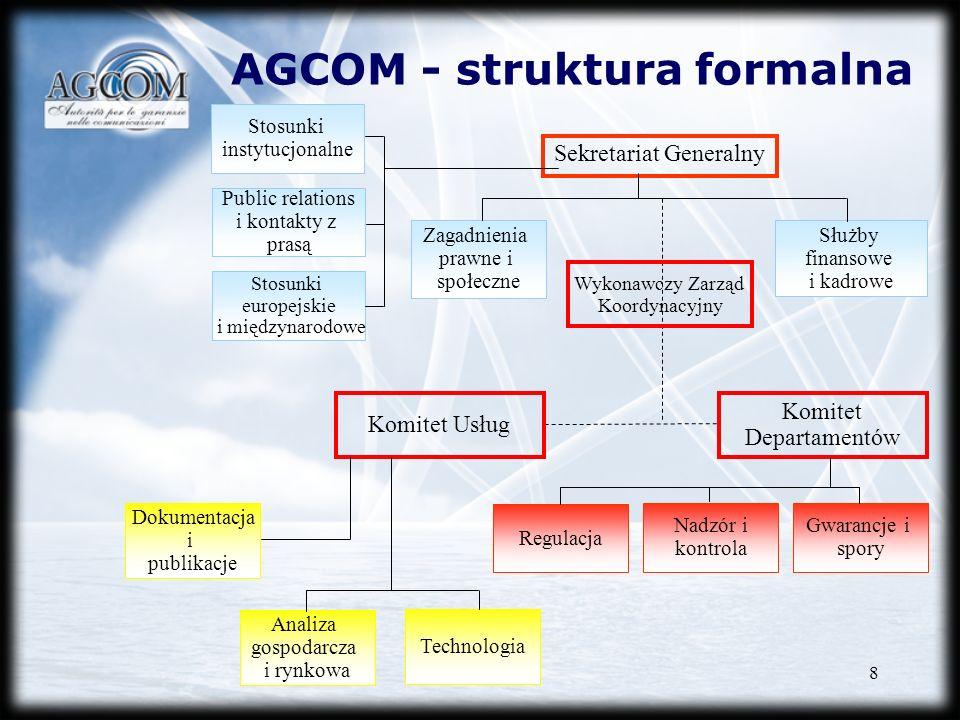 AGCOM - struktura formalna