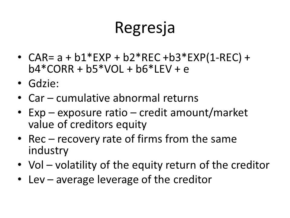 Regresja CAR= a + b1*EXP + b2*REC +b3*EXP(1-REC) + b4*CORR + b5*VOL + b6*LEV + e. Gdzie: Car – cumulative abnormal returns.