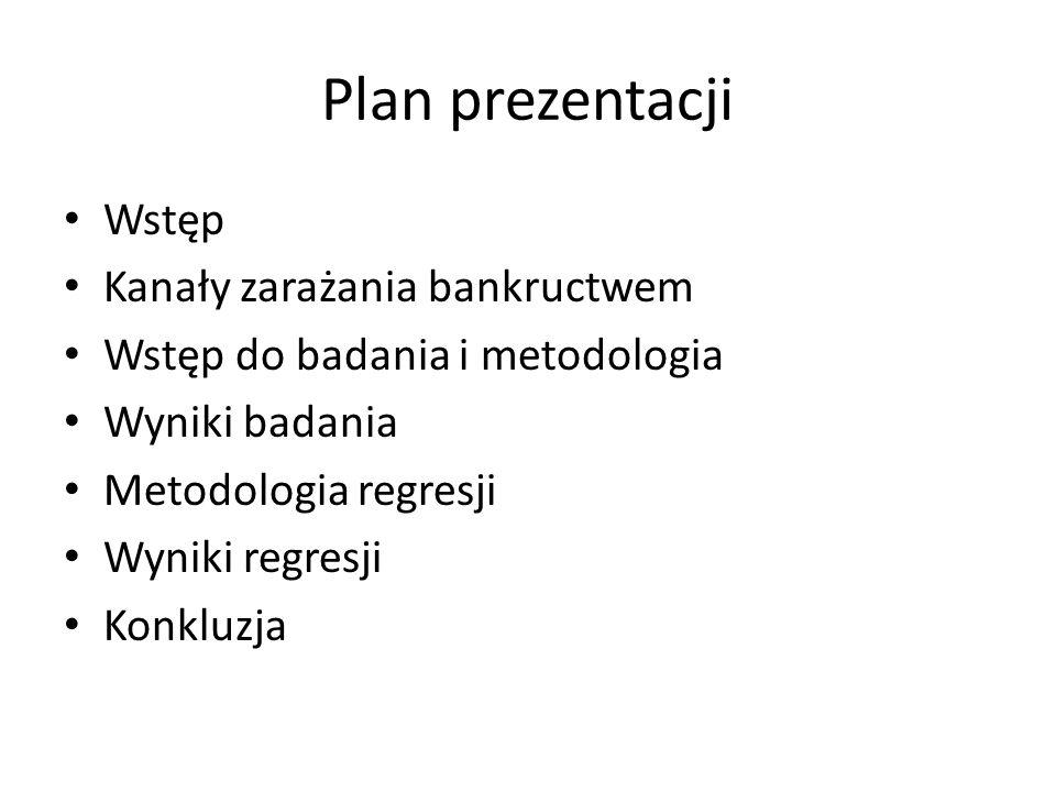 Plan prezentacji Wstęp Kanały zarażania bankructwem