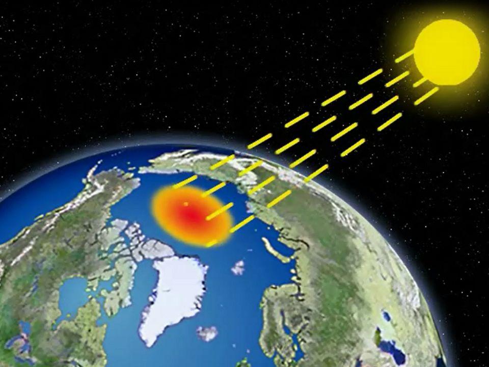 """Jeśli dojdzie jednak do roztopów tych ogromnych powierzchni lustrzanych, zniknie również """"planetarna lodówka . W porównaniu do jasnych powierzchni, takich jak lód, te ciemne nie posiadają takich możliwości odbijania promieni słonecznych, a co za tym idzie, pochłaniają więcej energii słonecznej. Jeśli stopnieje lód, a słońce będzie promieniować bezpośrednio na wodę, to będzie ona pochłaniać 90%, albo nawet i więcej, promieni cieplnych. Ciepło to pozostanie zaś w """"obiegu ziemskim ."""