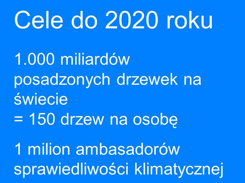 Cele do 2020 roku b 1.000 miliardów posadzonych drzewek na świecie = 150 drzew na osobę b 1 milion ambasadorów sprawiedliwości klimatycznej